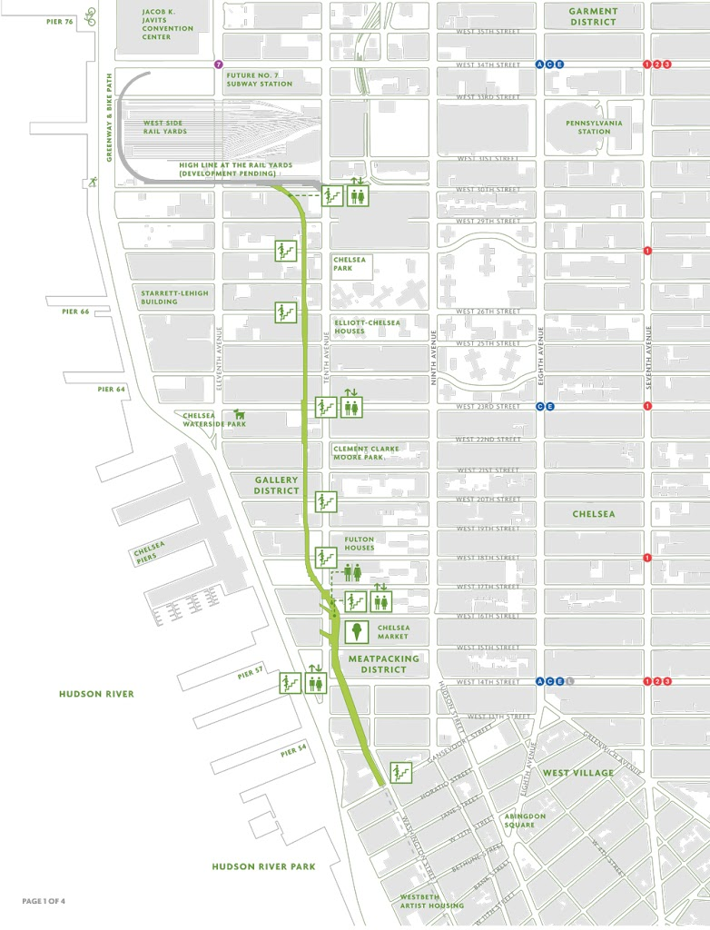 Plan de la Highline New York